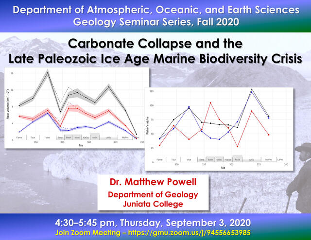 Carbonate Collapse seminar by Powell, GMU GEOL